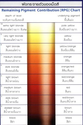 z-cool pigment